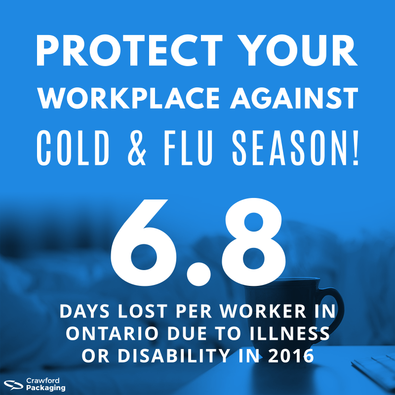 Protect Your Workplace Against Cold and Flu Season